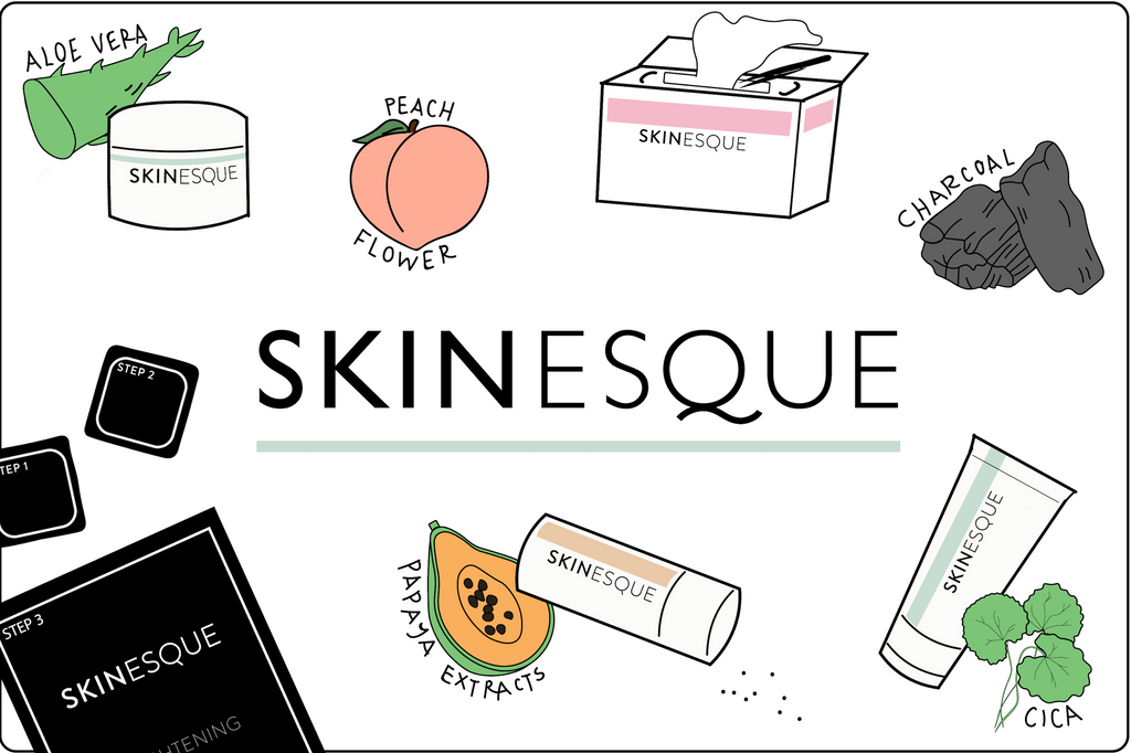 Skinesque Gift Card - Skinesque