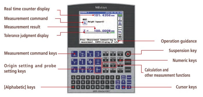 Mitutoyo Linear Height LH-600E Display