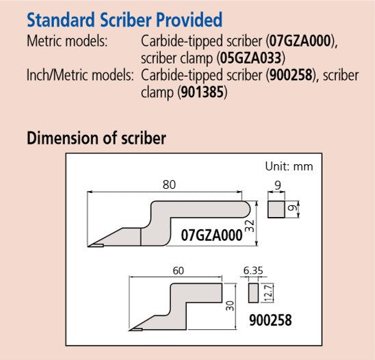 MITUTOYO 900258 Carbide Scriber For Height Gages Carbide-tipped Scriber