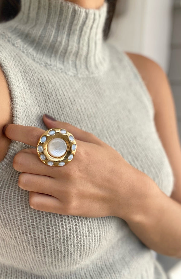 ORBIT Statement Ring