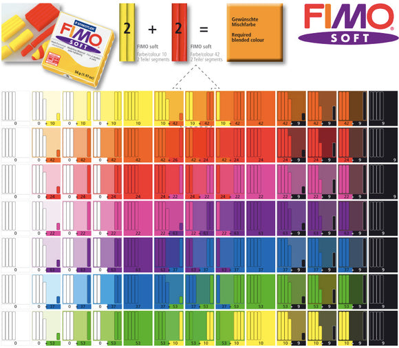 Fimo Soft Polymer Clays - Wyndham Art Supplies