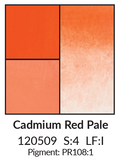 Jack Richeson Casein Paint 37ml