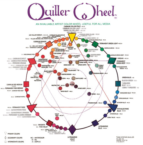 Quiller colour Wheel - Wyndham Art Supplies