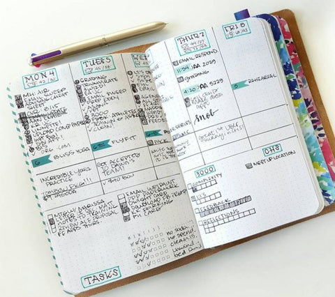 Pretty Prints and Paper Bullet Journal Example
