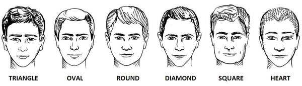 How To Find The Right Beard Type For Your Face Shape