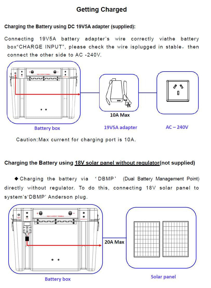 Antpak Dc20 Dual Batter Isolator System Dc To With Solar Charger Panel Parallel Wiring Diagram Battery Box
