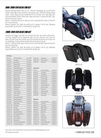 "4.5"" CVO Rear End Kit 2014 & Up (2 into 1/Dual Cutout)"
