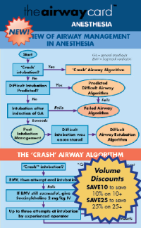 The Airway Card: Anesthesia