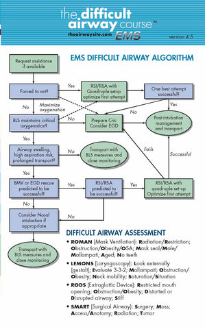 The Airway Card: EMS (v4.5)