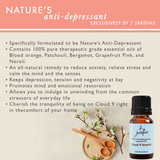 "7 Jardins Anxiety Reliever  ★100% Pure Therapeutic Essential Oil ""Cloud 9 Unwind"" (10 ml) ★Natural Remedy for Stress, Depression & Tension ★Enriched with Plant Based Natural Ingredients - Mediderm - 4"