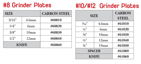 Carbon Steel Grinding Plates no8