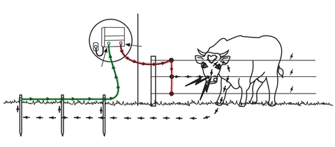 Fence Power Diagram