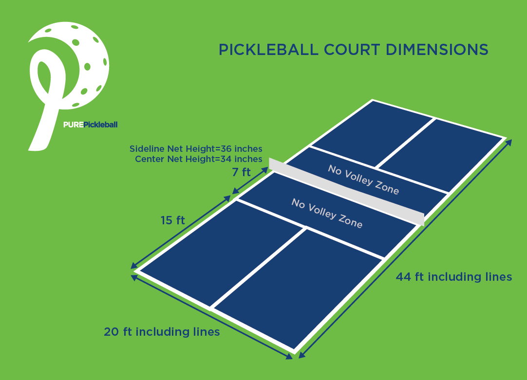 What is pickleball pure pickleball for Indoor sport court dimensions