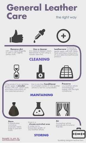 General Leather Care Guide
