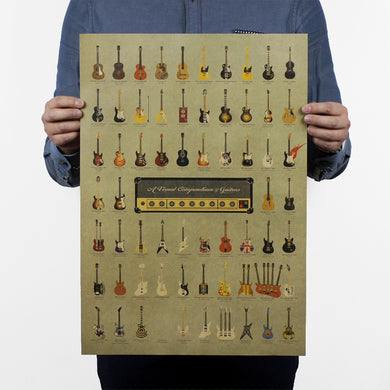 Guitar World Vintage Poster