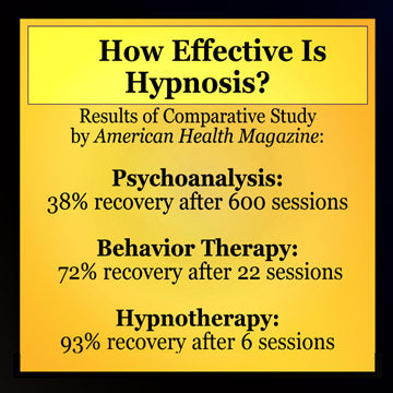 hypnotherapy results