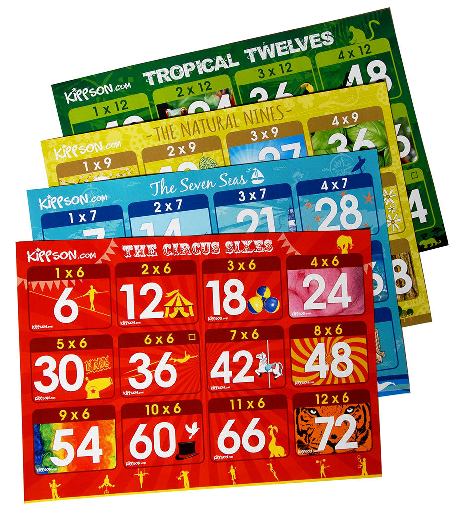 Times Tables Posters (6x, 7x, 9x, 12x)
