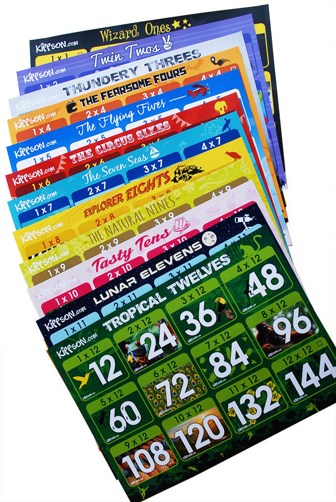 Times Tables Posters - Full Set