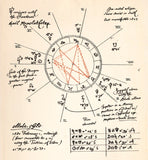 A horoscope for the villain of The Brotherhood of the Beast. This kind of document makes you grateful that the newspaper will just tell you what's going to happen to Saggitarius without the complex diagrams.