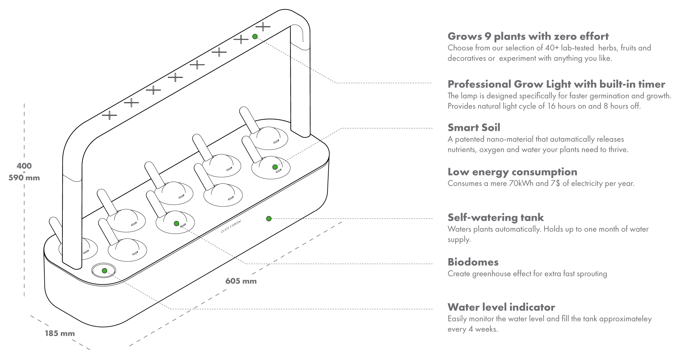 Schematic showing Smart Garden 9 features