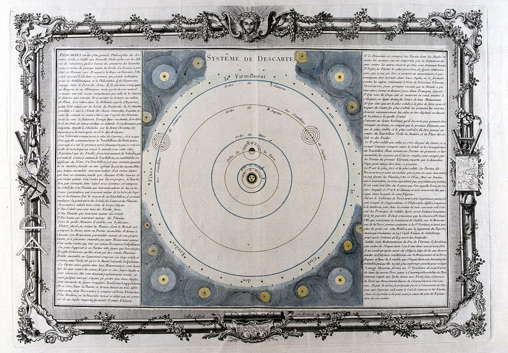 Descartes' system of the universe, 17th century, (1761)