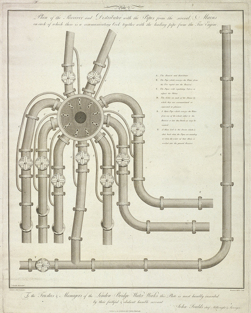 Plan of a receiver and distributor at the London Bridge Waterworks, 1780 (1788) by John Foulds