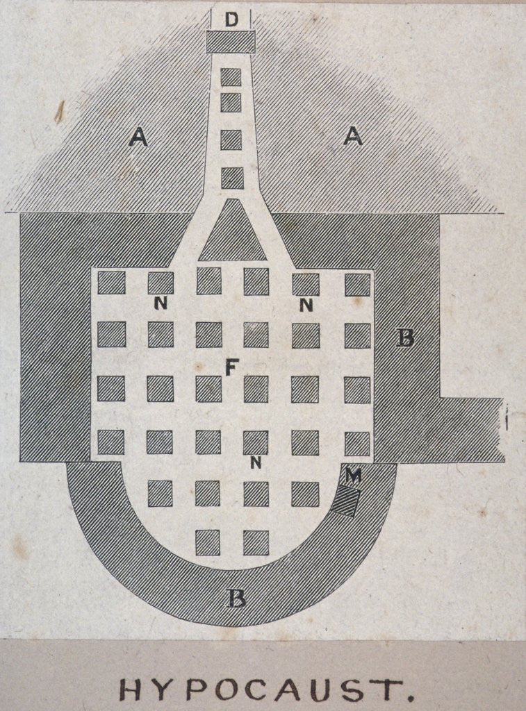 Detail of Plan of a Roman hypocaust found on the site of the Coal Exchange, City of London by FW Fairholt