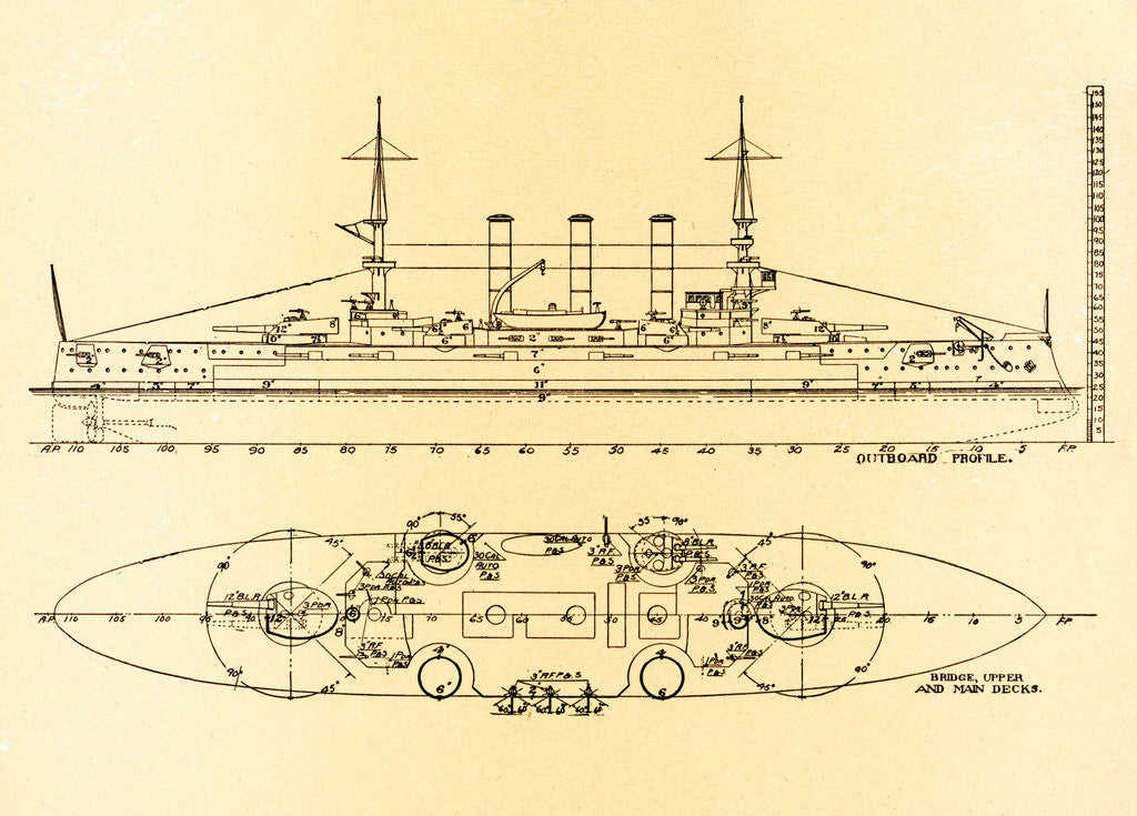 Detail of Birds-Eye and Profile Plans of the U.S. Battleship Connecticut by Corbis