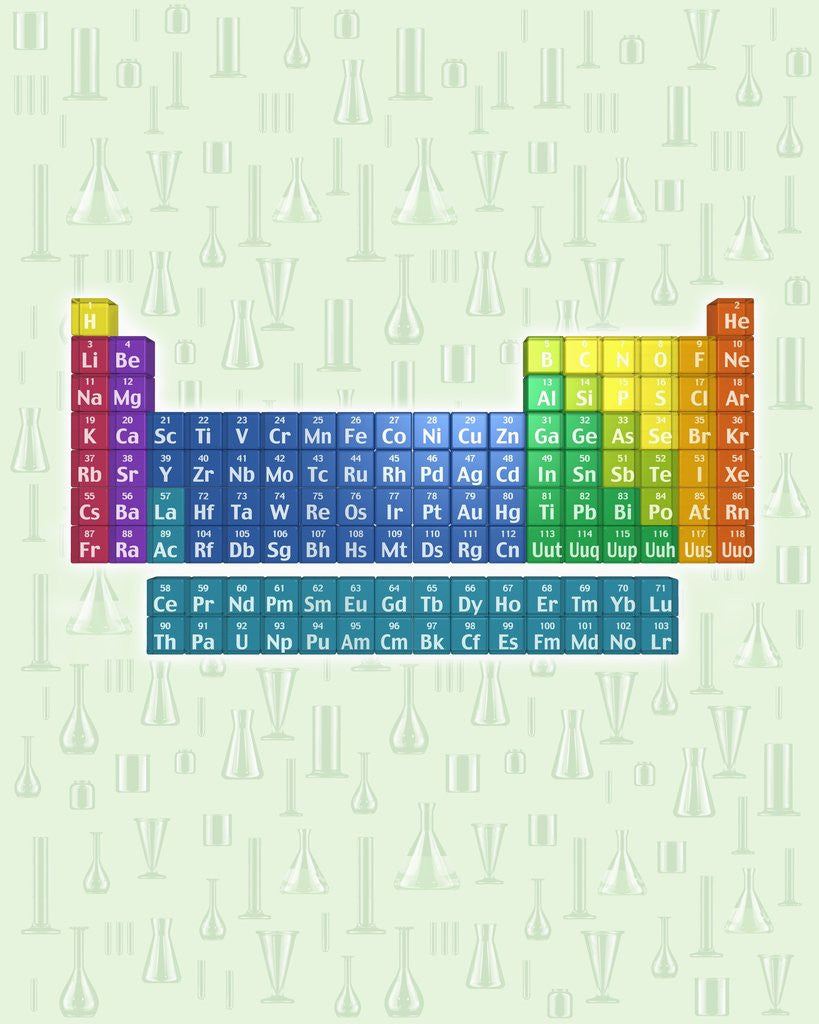 Periodic table of the elements with glassware posters prints by detail of periodic table of the elements with glassware by corbis gamestrikefo Images