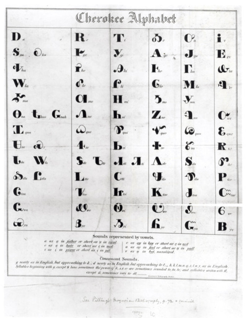 Detail of Cherokee Alphabet by American School