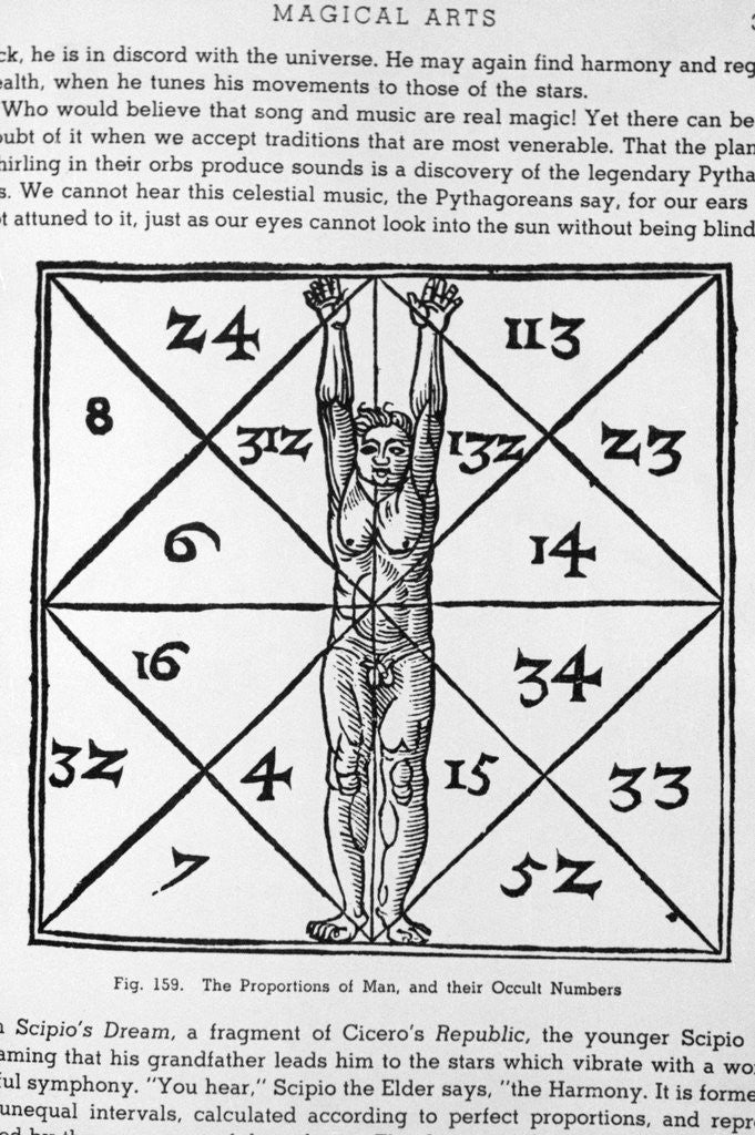 Detail of Horoscope Chart With Male Fjgure by Corbis