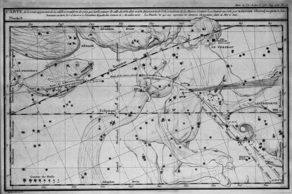 Detail of Chart Showing Path of Halley's Comet by Corbis