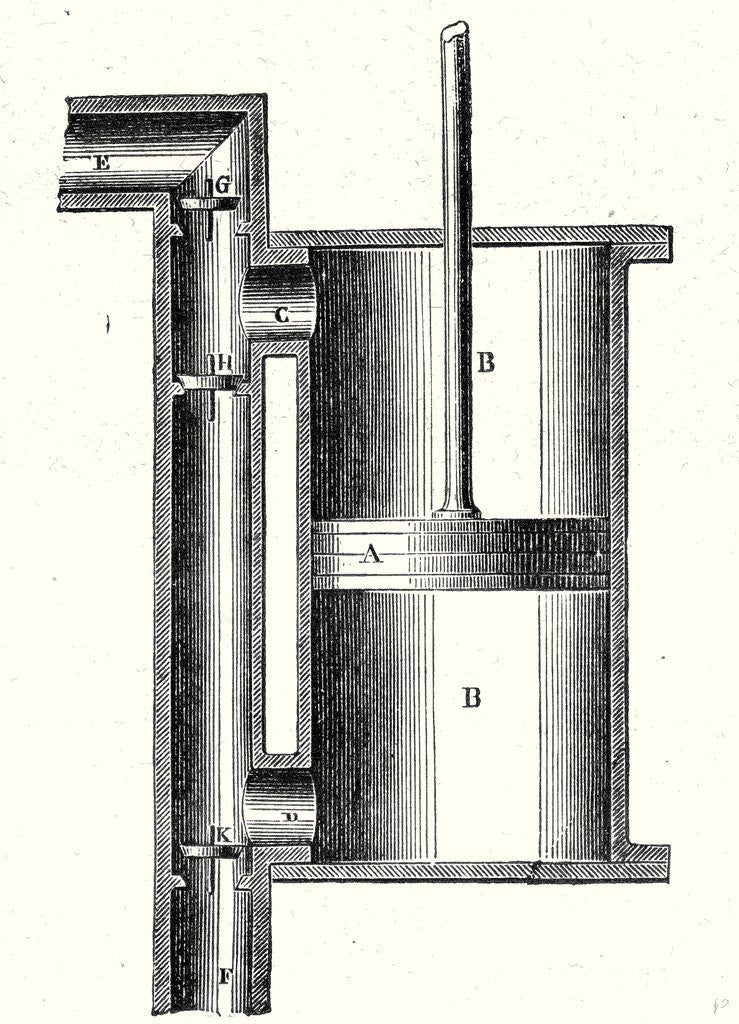 Detail of A Single Acting Cylinder of a Steam Engine by Anonymous