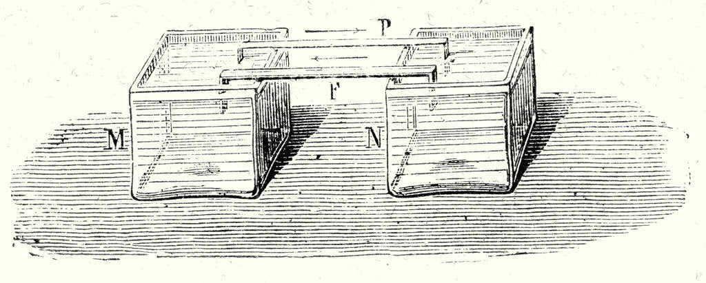 Detail of Faraday's Experiment Proves that a Single Metal Can Provide an Electric Current by Anonymous