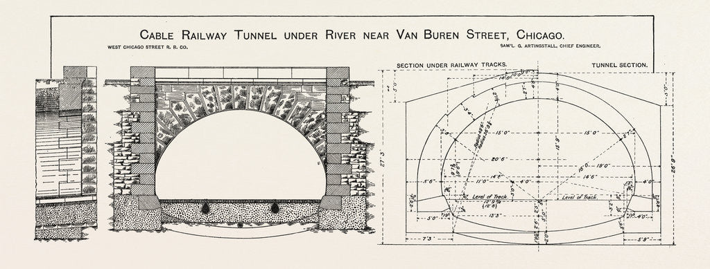 Railroad Tunnel Dimensions Pictures To Pin On Pinterest