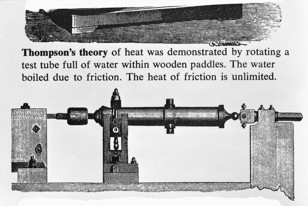 Detail of Device for Heat Production by Corbis