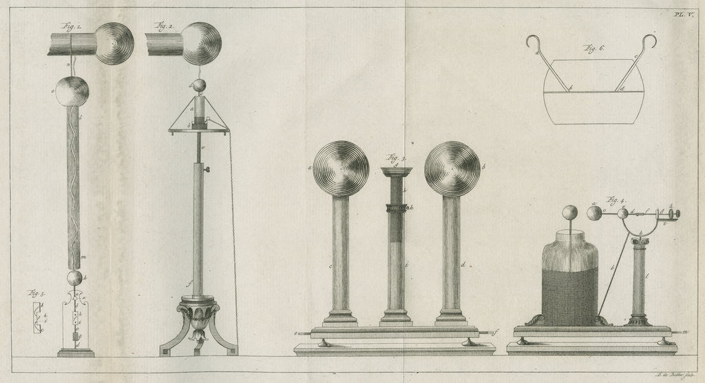 Detail of Apparatus for electrical experiments by Barend de Backer