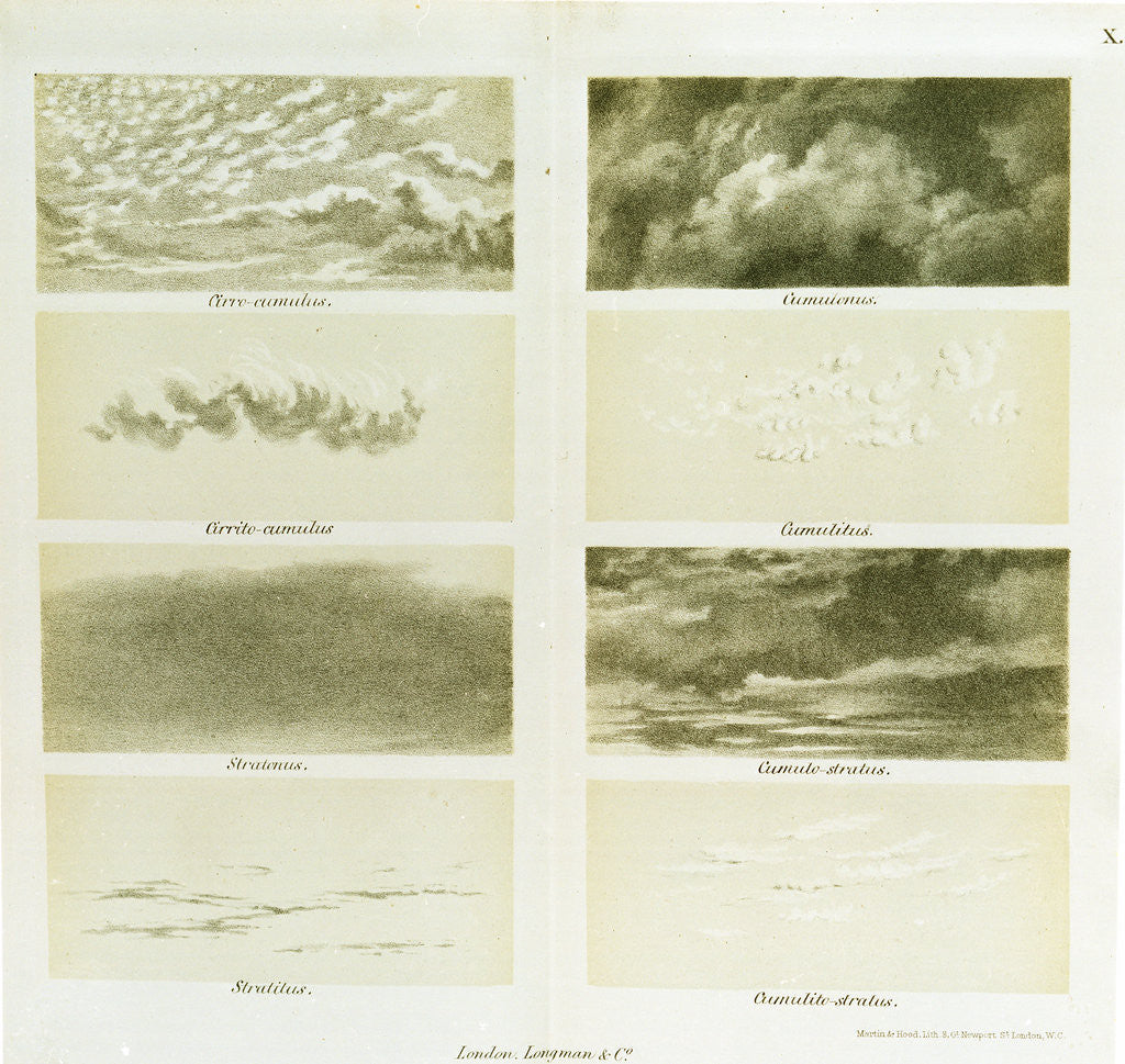 Detail of Types of cloud by Martin & Hood