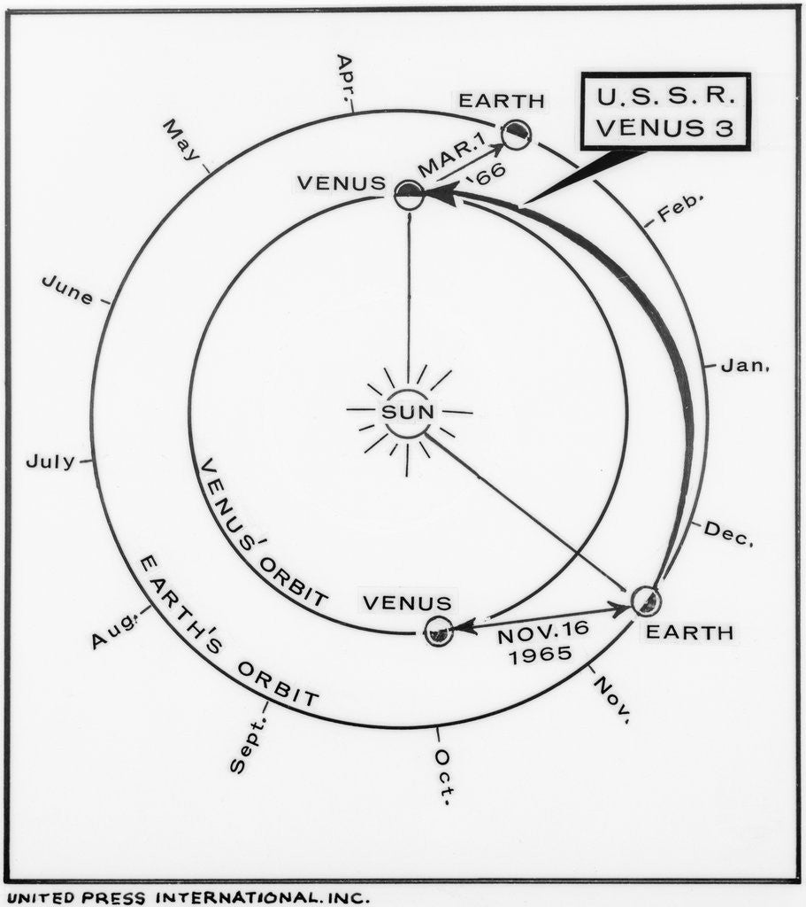Detail of Chart Illustrating Position of Earth and Venus by Corbis