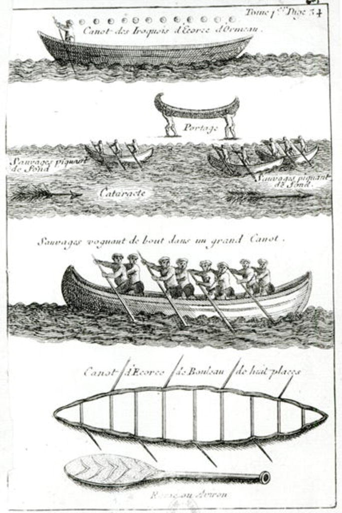 Detail of Canoe of the Iroquois by French School