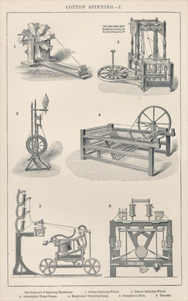 Detail of Cotton Spinning I: Development of Spinning Machinery by English School