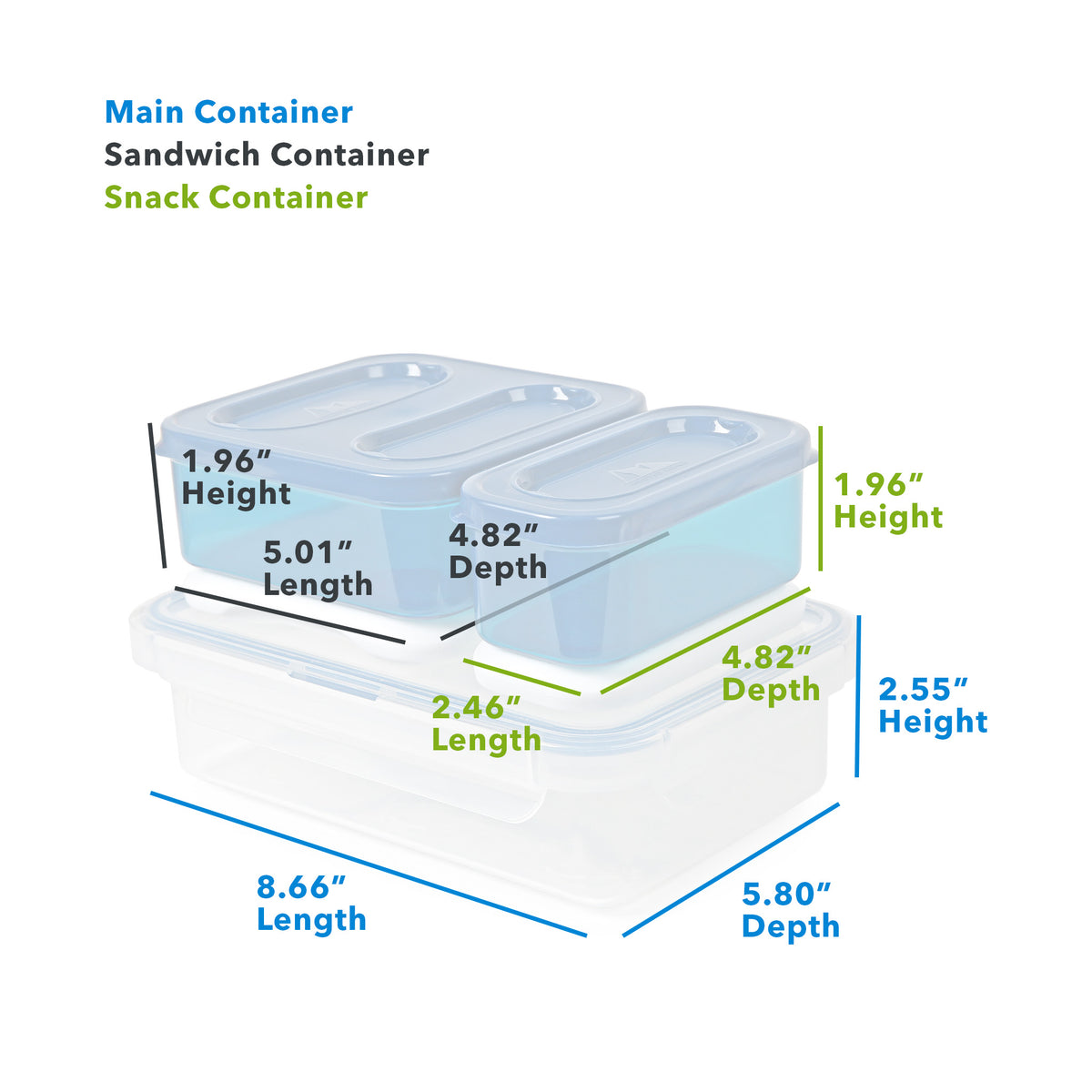 "High Performance Meal Prep Day Pack - Blue - Main Container (L x D x H) 8.66"" x 5.80"" x 2.55"", Sandwich Container : (L x D x H) 5.01"" x 4.82"" x 1.96"", Snack Container: (L x D x H) 2.46"" x 4.82"" x 1.96"""
