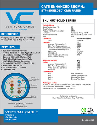Cat5e, 350 MHz, Shielded, 24AWG, Solid Bare Copper, 1000ft, White, Bulk  Ethernet Cable