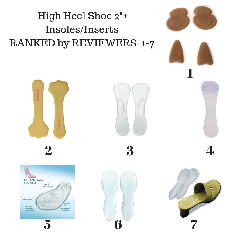 8b5d4b20d3 BEST #1 to WORST #7 Ranking of High Heel Shoe Inserts & Insoles brands - by  customers