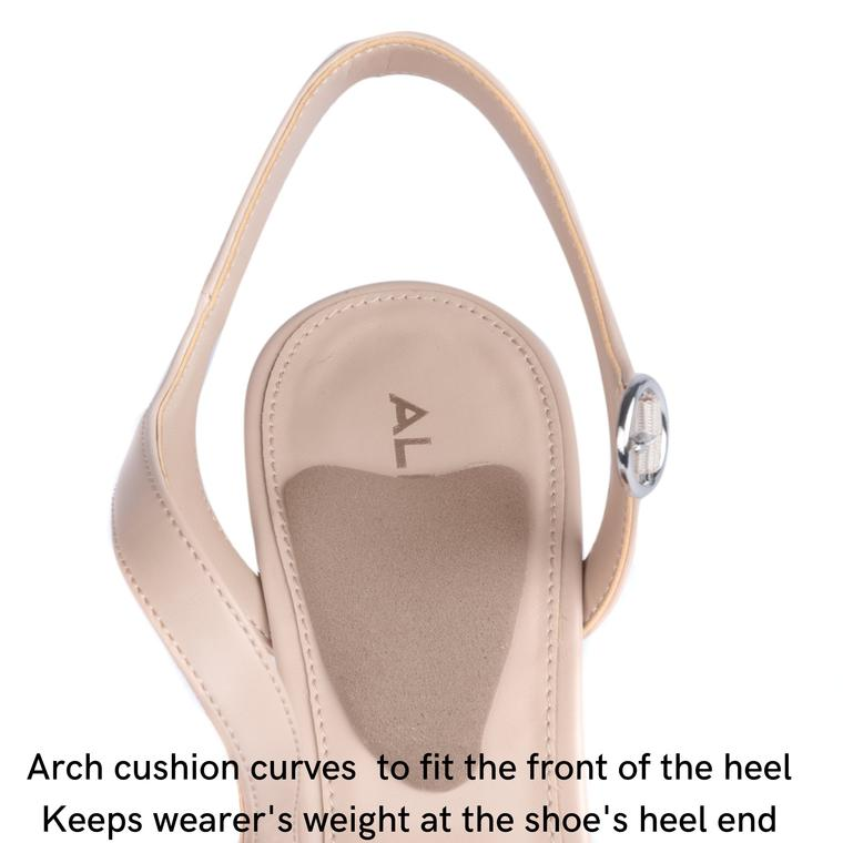 New Innovation. A customized insert that is perfect for heels, thongs & ballet flats.  Helps your foot in three ways: cushions ball of foot; stops forward slide of foot; & stabilizes your foot inside your shoe for a more comfortable walk.