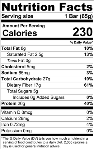 Chocolate Chip Cookie Dough Protein Bar Nutrition Facts (Limited Edition - Golden Ticket)