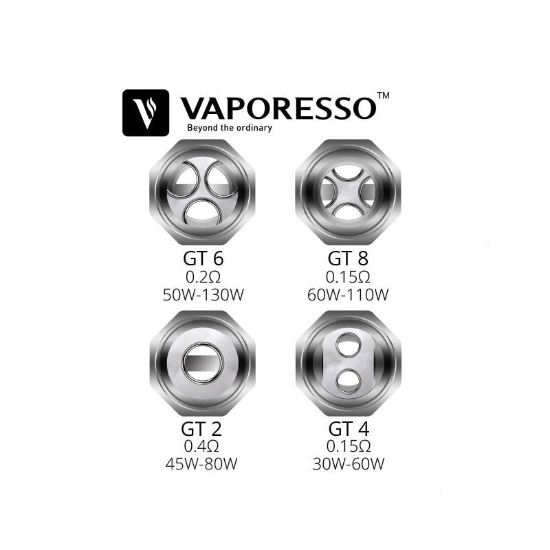 Vaporesso Revenger GT Coil for NRG/NRG Mini (3pcs/pack)