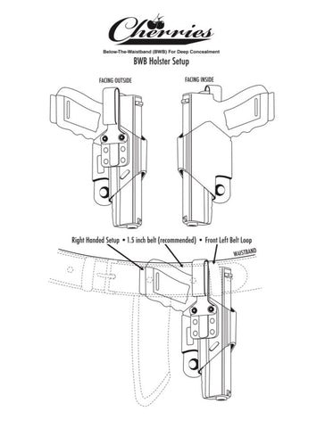 Cherries Below-The-Waistband Holster Setup Diagram