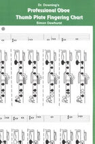 Oboe Fingering Chart (Thumbplate Fingering) - Crook and Staple