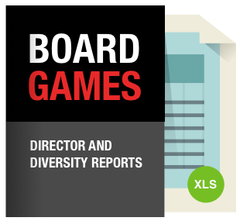 2019 Board Games Director Diversity Report